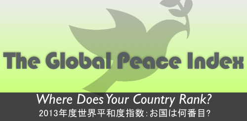 GPI Global Peace Index